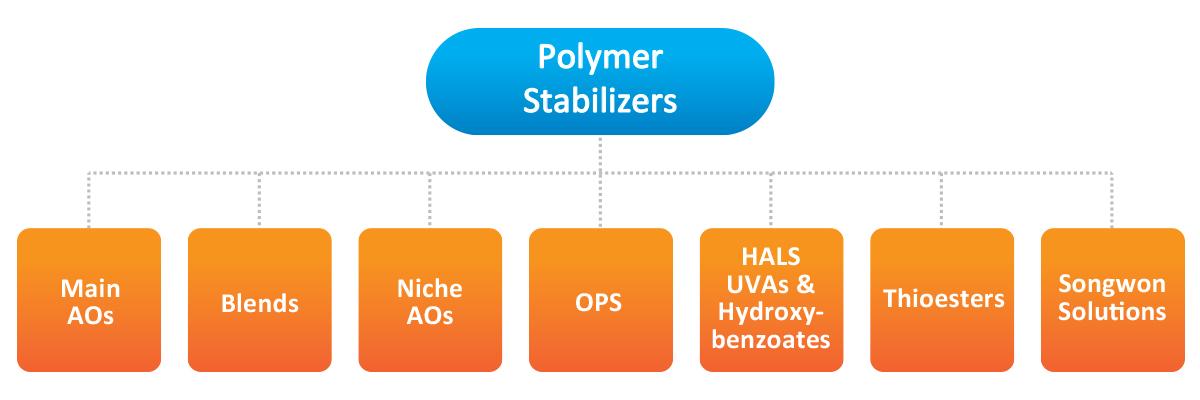 Polymer_Data1